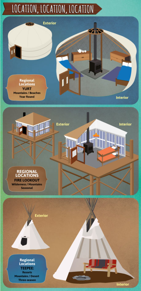 outdoor-lodging-graphic-03-fix